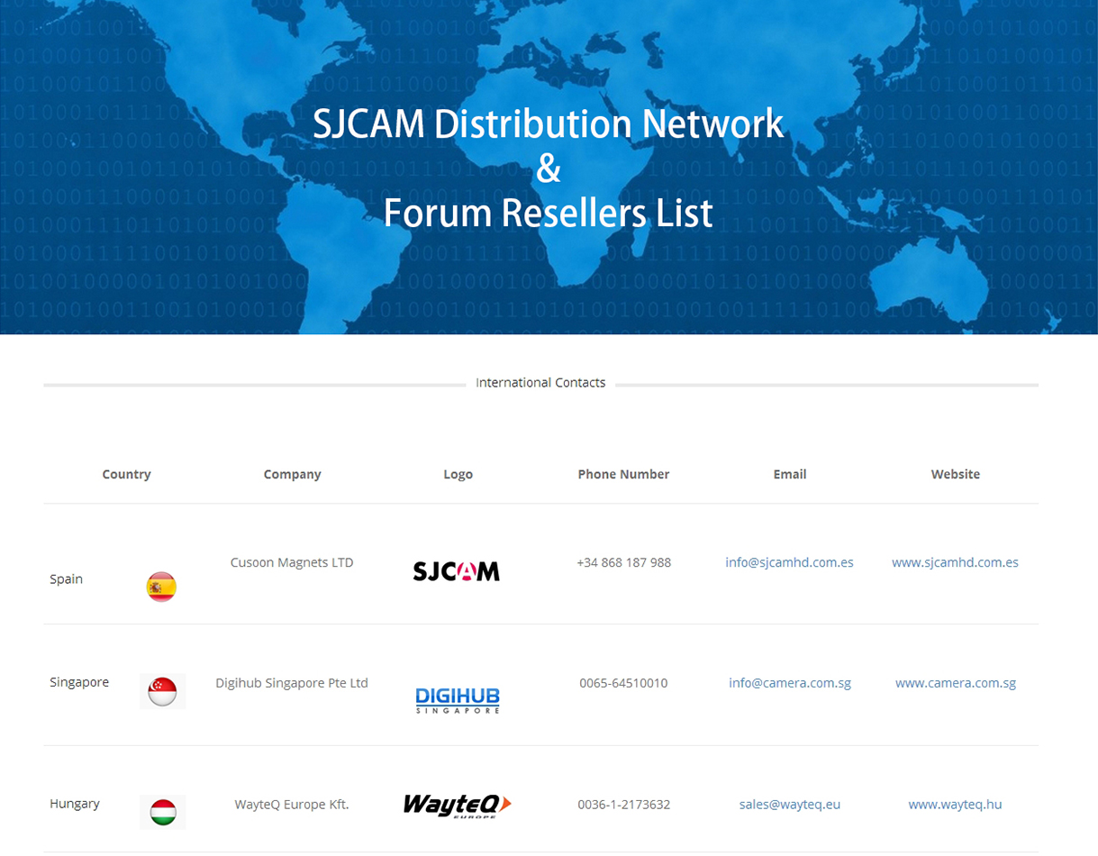 SJCAM Distribution Network & Resellers List